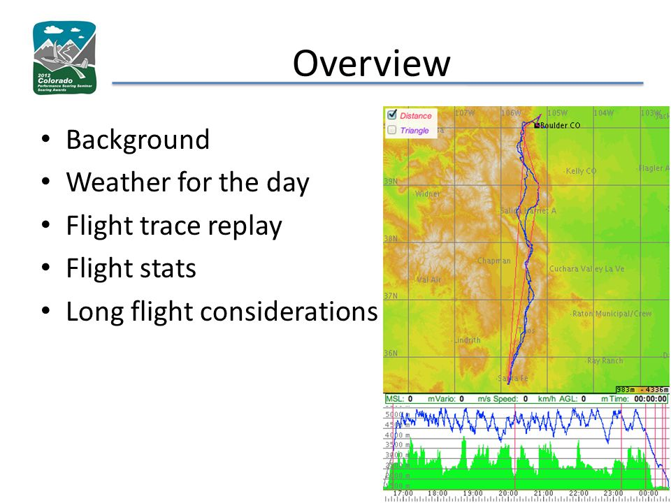 Overview Background Weather for the day Flight trace replay Flight stats Long flight considerations