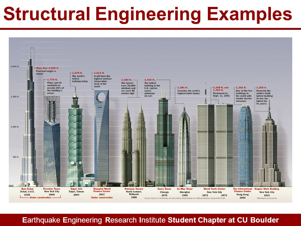 Earthquake Engineering Research Institute Student Chapter at CU Boulder Structural Engineering Examples