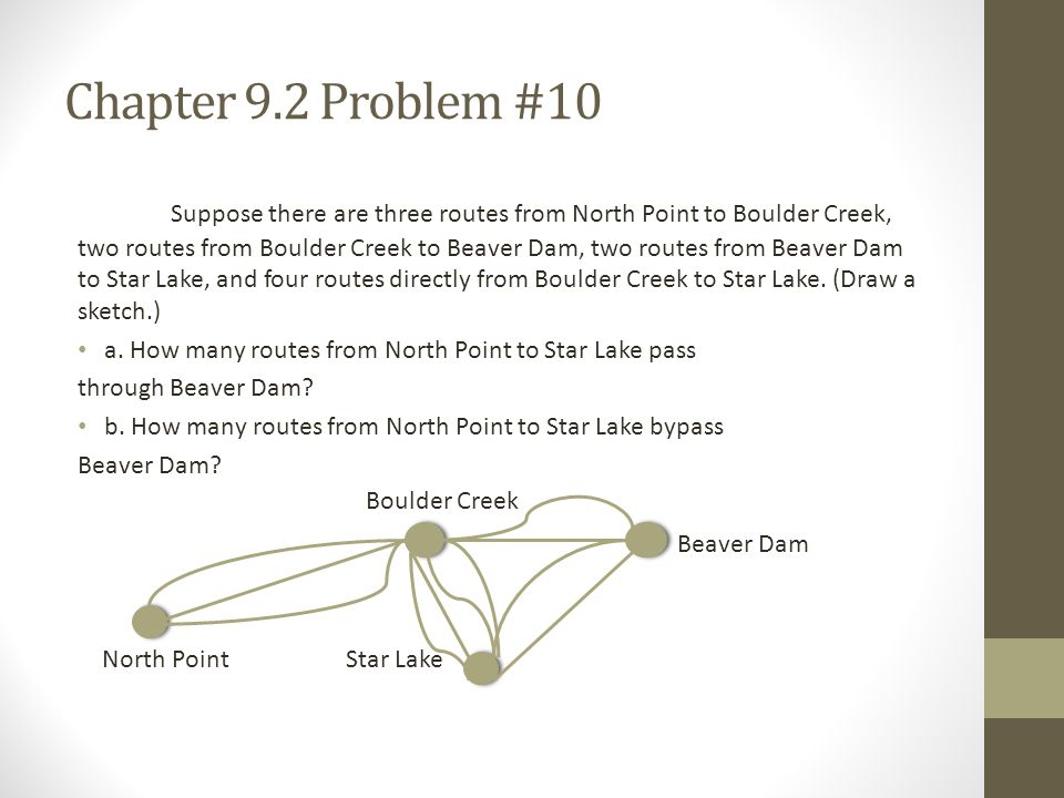 Chapter 9.2 Problem #10 Suppose there are three routes from North Point to Boulder Creek, two routes from Boulder Creek to Beaver Dam, two routes from