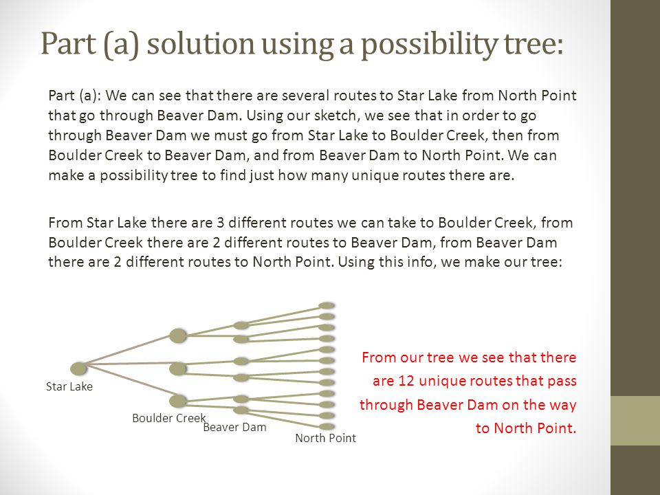 Part (a) solution using a possibility tree: Part (a): We can see that there are several routes to Star Lake from North Point that go through Beaver Da