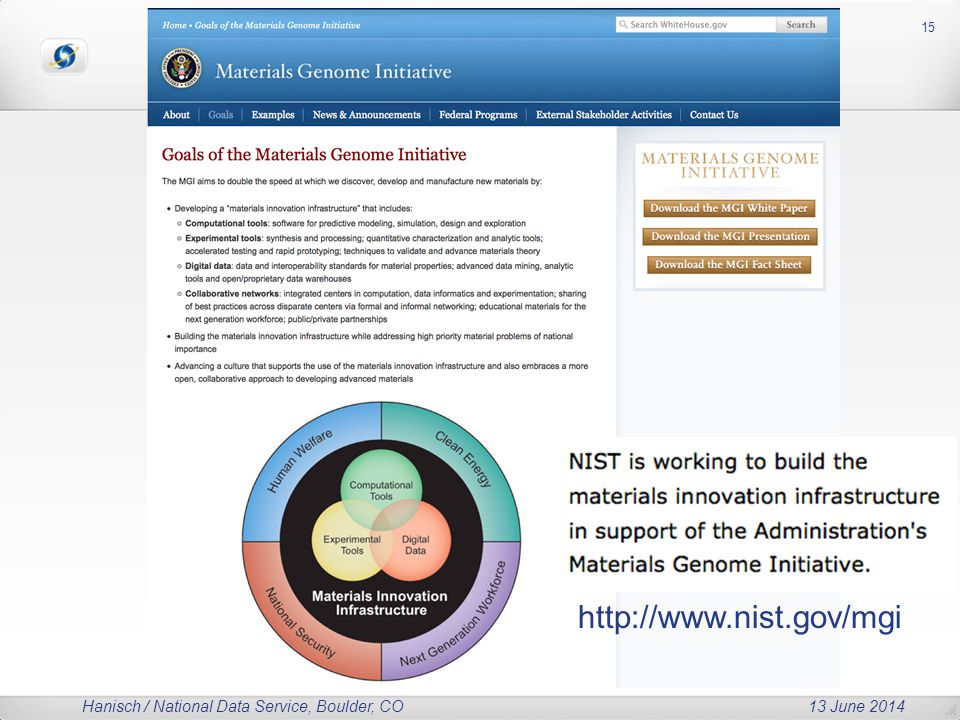 Hanisch / National Data Service, Boulder, CO 13 June 2014 15 http://www.nist.gov/mgi