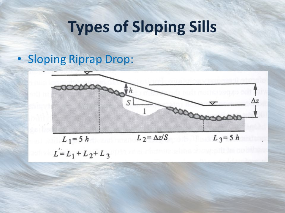 Types of Sloping Sills Sloping Riprap Drop: