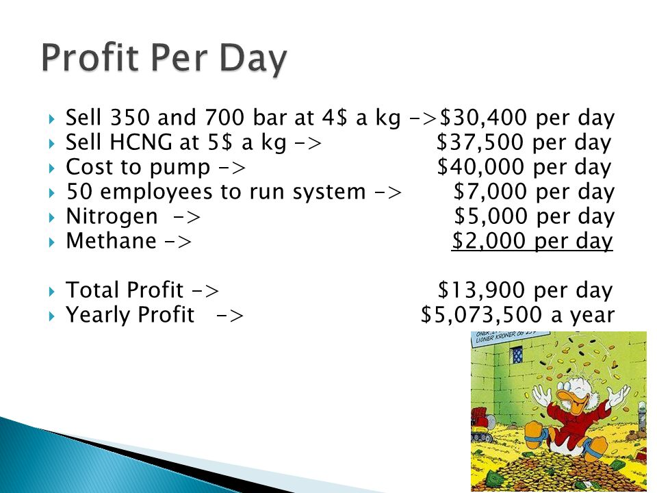 Sell 350 and 700 bar at 4$ a kg ->$30,400 per day  Sell HCNG at 5$ a kg -> $37,500 per day  Cost to pump -> $40,000 per day  50 employees to run system -> $7,000 per day  Nitrogen -> $5,000 per day  Methane -> $2,000 per day  Total Profit -> $13,900 per day  Yearly Profit -> $5,073,500 a year