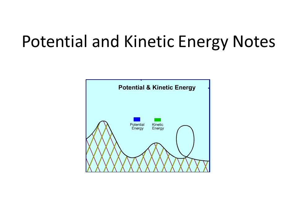 Three examples of potential energy are elastic potential energy, chemical energy, and gravitational potential energy.