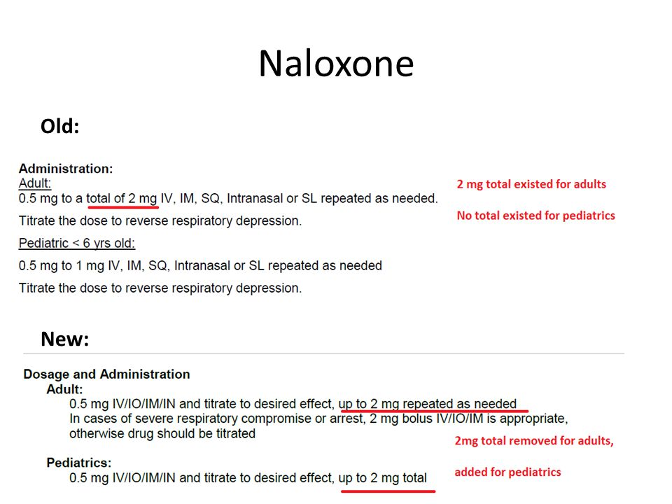 Naloxone Old: New: