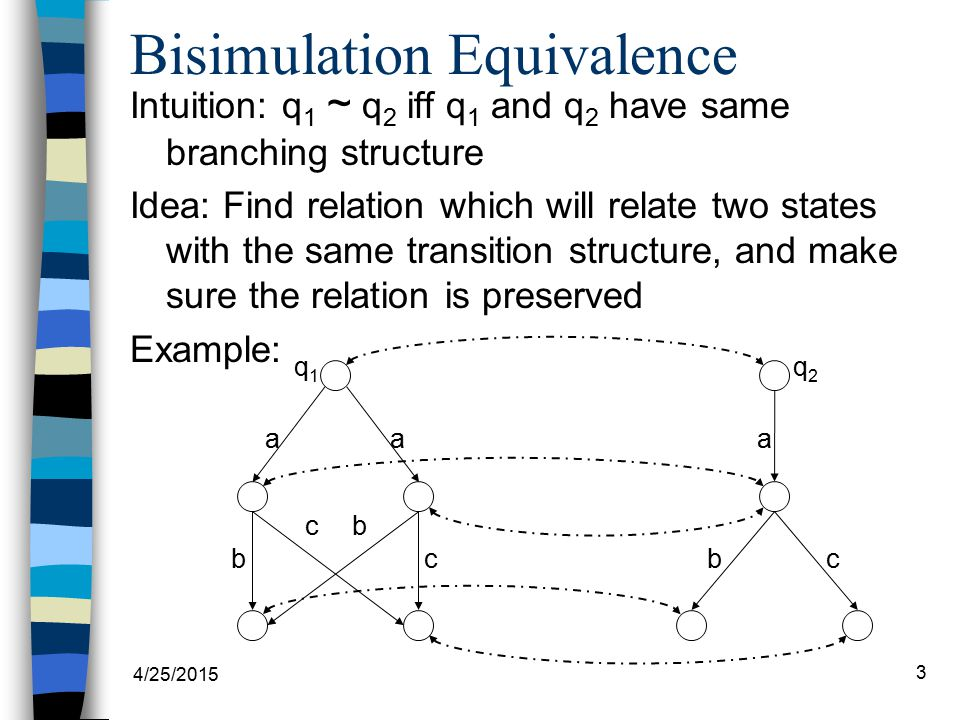 4/25/2015 3 Bisimulation Equivalence Intuition: q 1 ~ q 2 iff q 1 and q 2 have same branching structure Idea: Find relation which will relate two stat