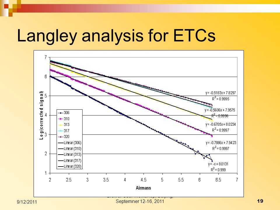 Langley analysis for ETCs Brewer User Workshop, Beijing, Septemner 12-16, 201119 9/12/2011