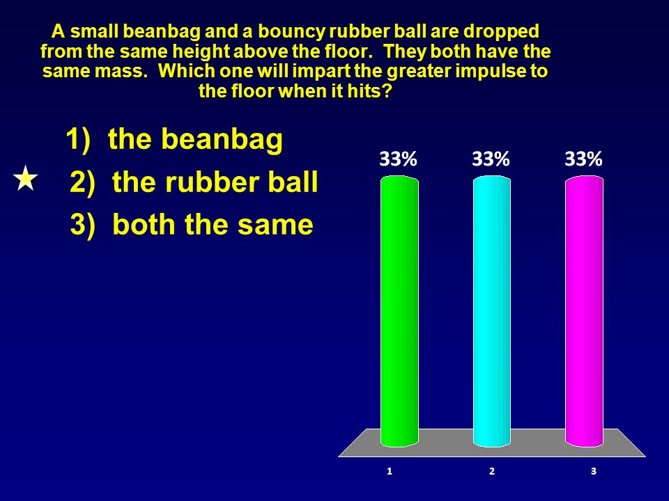 A small beanbag and a bouncy rubber ball are dropped from the same height above the floor.