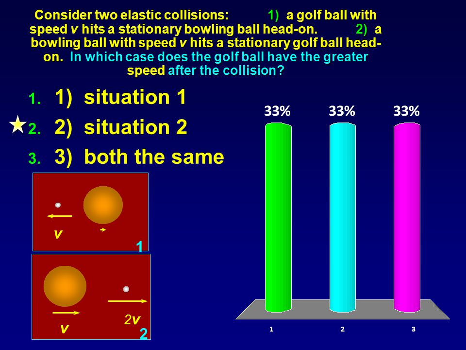 Consider two elastic collisions: 1) a golf ball with speed v hits a stationary bowling ball head-on.