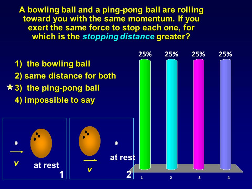 A bowling ball and a ping-pong ball are rolling toward you with the same momentum.