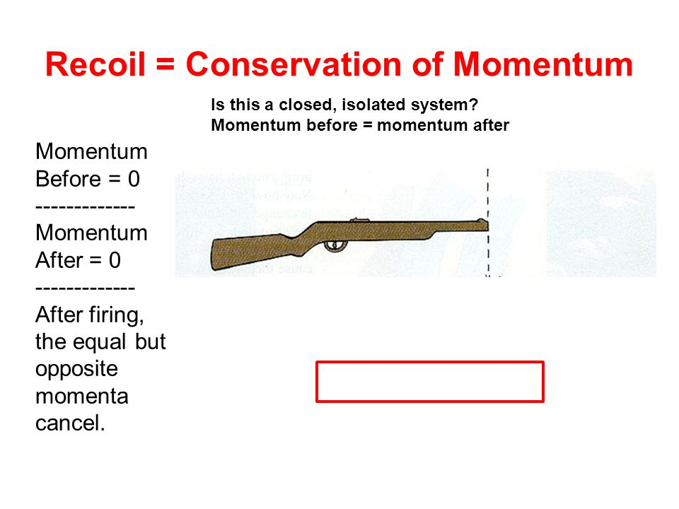 = Recoil = Conservation of Momentum Momentum Before = 0 ------------- Momentum After = 0 ------------- After firing, the equal but opposite momenta ca