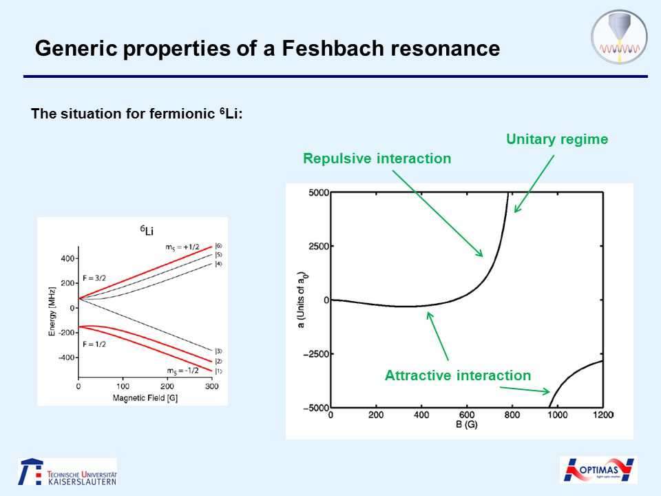Generic properties of a Feshbach resonance The situation for fermionic 6 Li: Attractive interaction Repulsive interaction Unitary regime