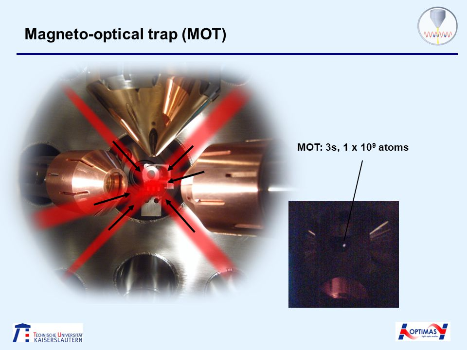 MOT: Limits and extensions Temperature: 50 – 150 µK for alkalis Atom number: 1 … 10 9 Narrow transitions: below 1µK (e.g.