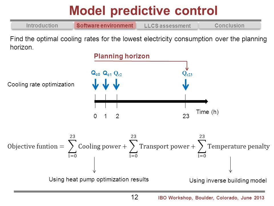 Introduction Software environment LLCS assessment Conclusion Model predictive control 0 1 2 23 Q c0 Q c1 Q c2 Q c23 Planning horizon Find the optimal