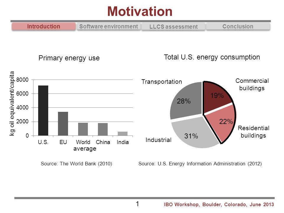 Introduction Software environment LLCS assessment Conclusion Motivation IBO Workshop, Boulder, Colorado, June 2013 Total U.S. energy consumption kg oi