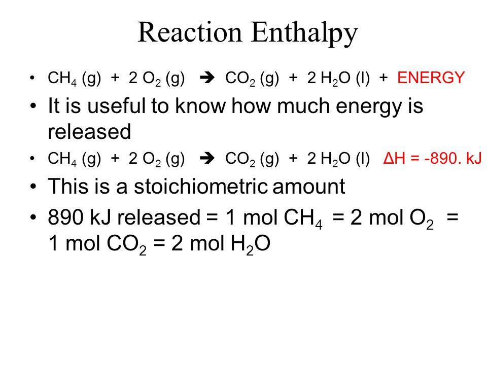 Endothermic Ba(OH) 2.