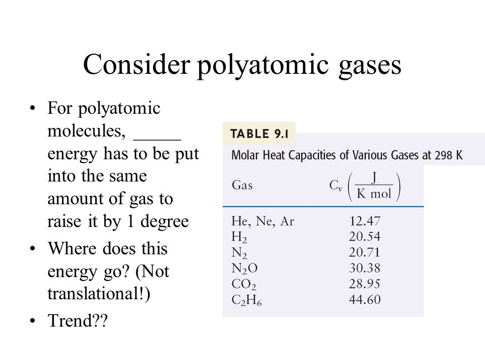 Thermodynamics of Ideal Gas Heat capacity of monoatomic gas From KMT, KE = 3/2RT KE = translational energy Heat required to raise temp 1 degree is 3/2