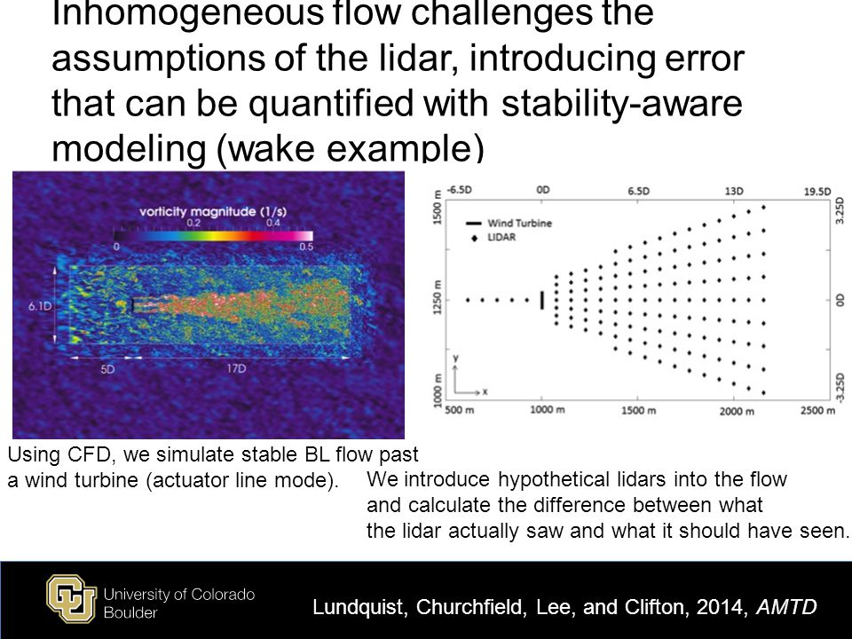 Inhomogeneous flow challenges the assumptions of the lidar, introducing error that can be quantified with stability-aware modeling (wake example) Using CFD, we simulate stable BL flow past a wind turbine (actuator line mode).
