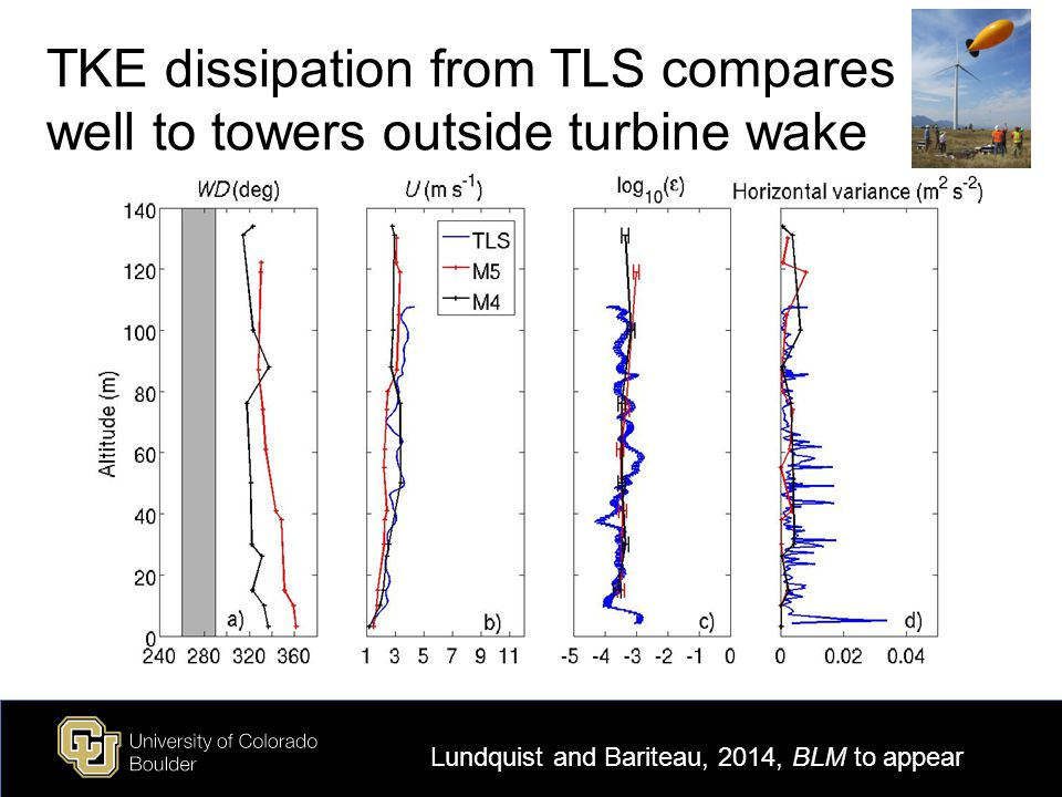 TKE dissipation from TLS compares well to towers outside turbine wake Lundquist and Bariteau, 2014, BLM to appear