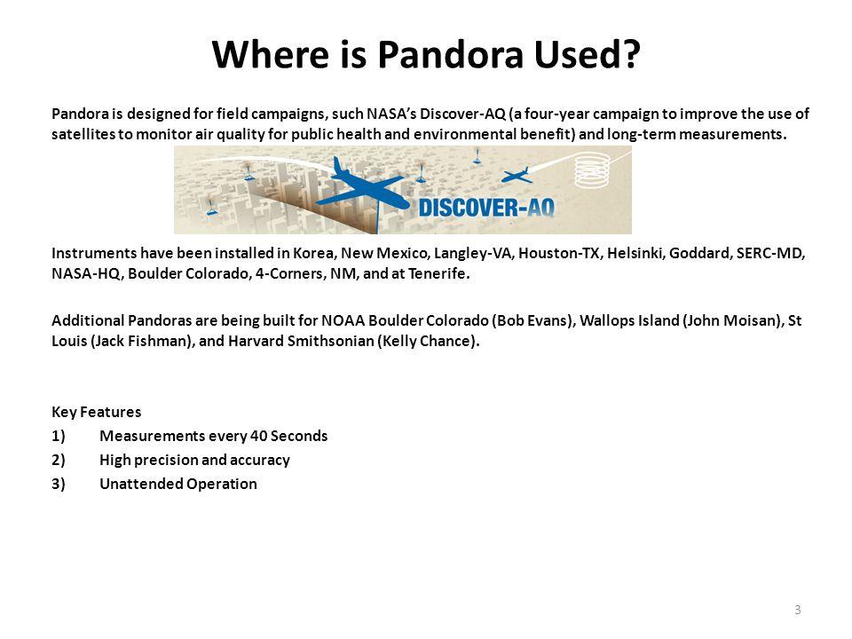 Where is Pandora Used.