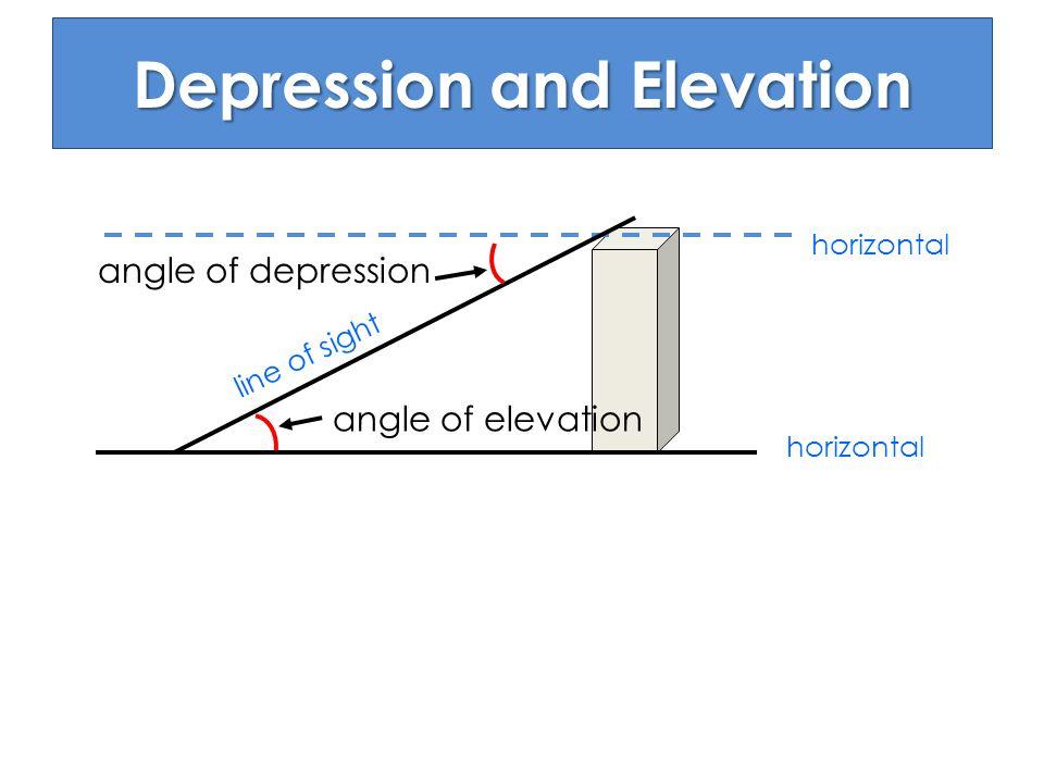 Depression and Elevation horizontal line of sight horizontal angle of elevation angle of depression