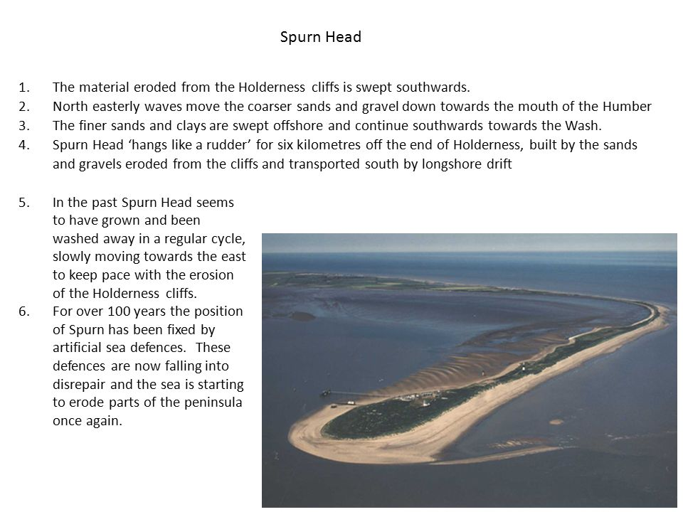 Spurn Head 1.The material eroded from the Holderness cliffs is swept southwards.