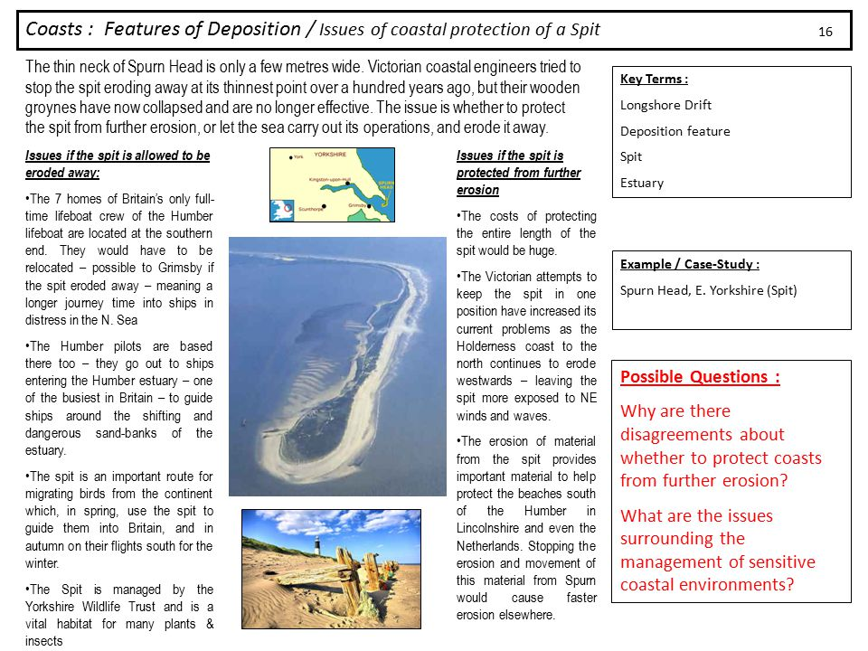 Coasts : Features of Deposition / Issues of coastal protection of a Spit Key Terms : Longshore Drift Deposition feature Spit Estuary Example / Case-Study : Spurn Head, E.