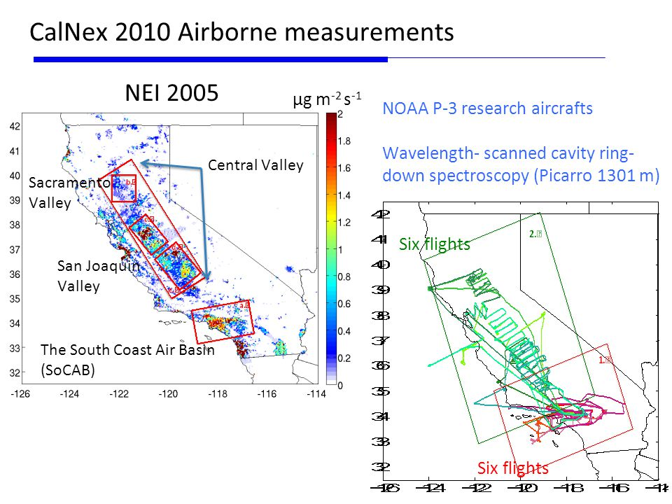 The South Coast Air Basin (SoCAB) Central Valley San Joaquin Valley Sacramento Valley Six flights μg m -2 s -1 NEI 2005 NOAA P-3 research aircrafts Wavelength- scanned cavity ring- down spectroscopy (Picarro 1301 m) CalNex 2010 Airborne measurements