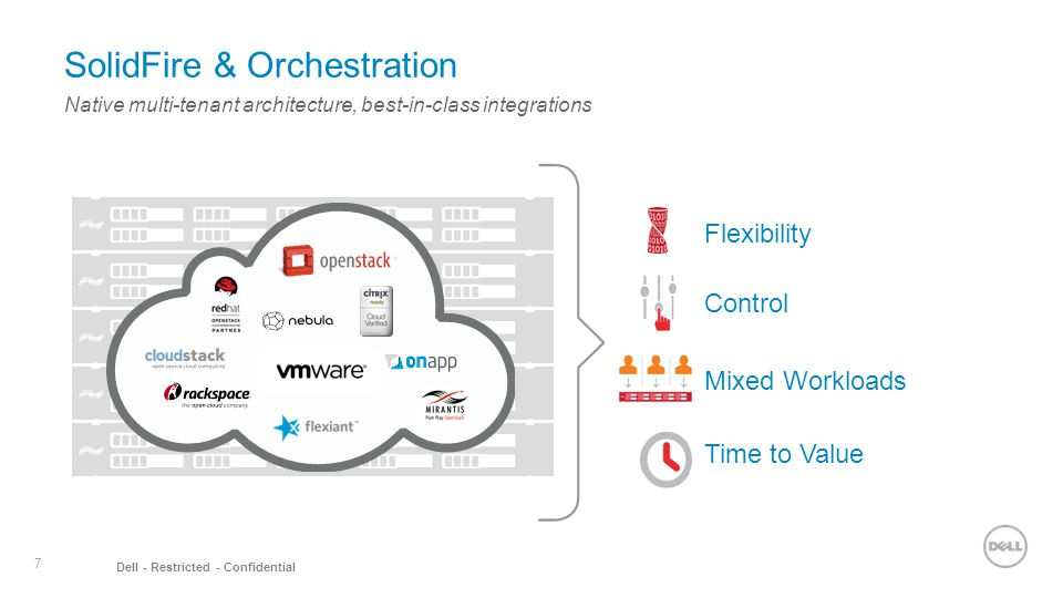 7 Dell - Restricted - Confidential SolidFire & Orchestration Native multi-tenant architecture, best-in-class integrations Flexibility Control Time to Value Mixed Workloads