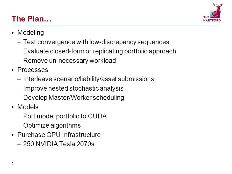 The Plan… Modeling – Test convergence with low-discrepancy sequences – Evaluate closed-form or replicating portfolio approach – Remove un-necessary wo