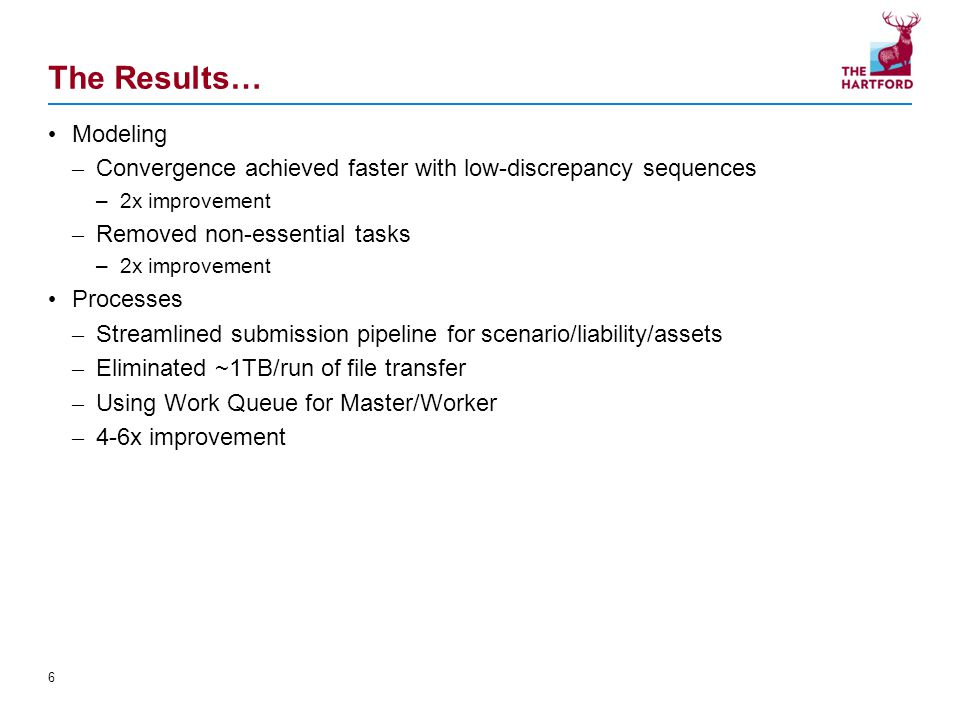 The Results… Modeling – Convergence achieved faster with low-discrepancy sequences –2x improvement – Removed non-essential tasks –2x improvement Proce