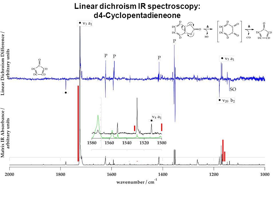 Linear dichroism IR spectroscopy: d4-Cyclopentadieneone