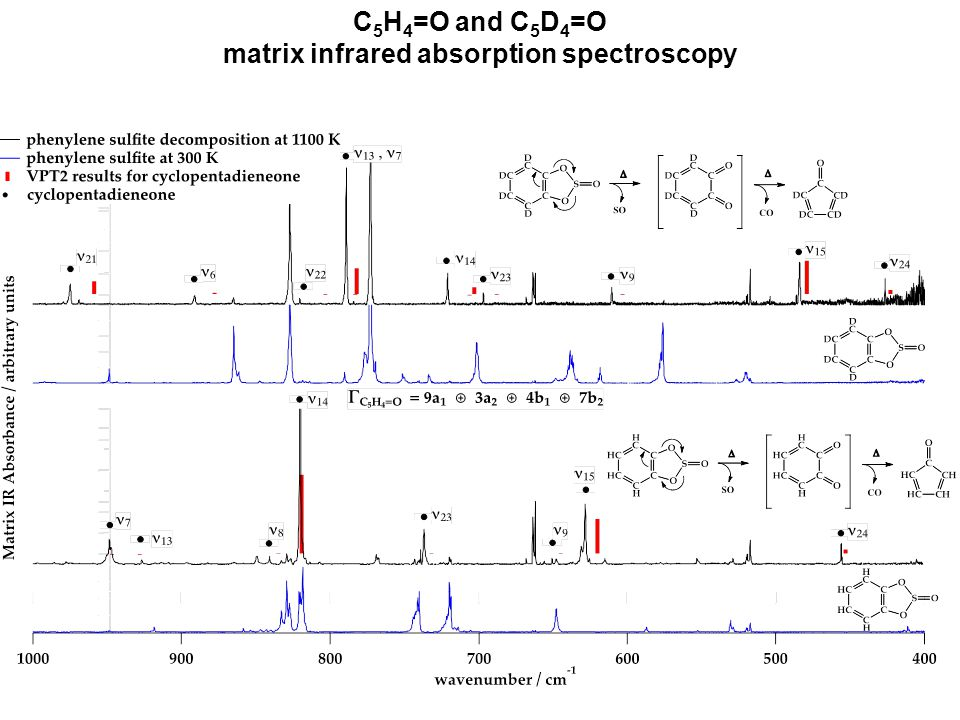 C 5 H 4 =O and C 5 D 4 =O matrix infrared absorption spectroscopy