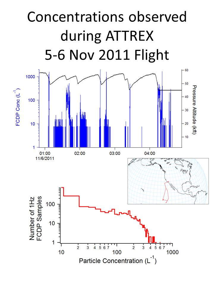 Concentrations observed during ATTREX 5-6 Nov 2011 Flight
