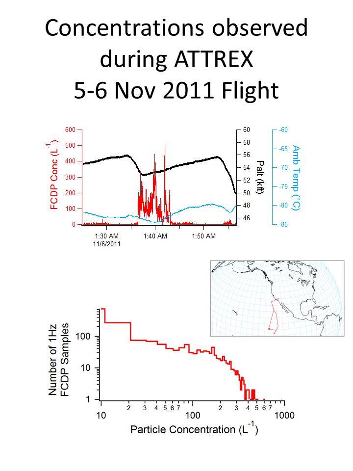 Concentrations observed during ATTREX 9-10 Nov 2011 Flight