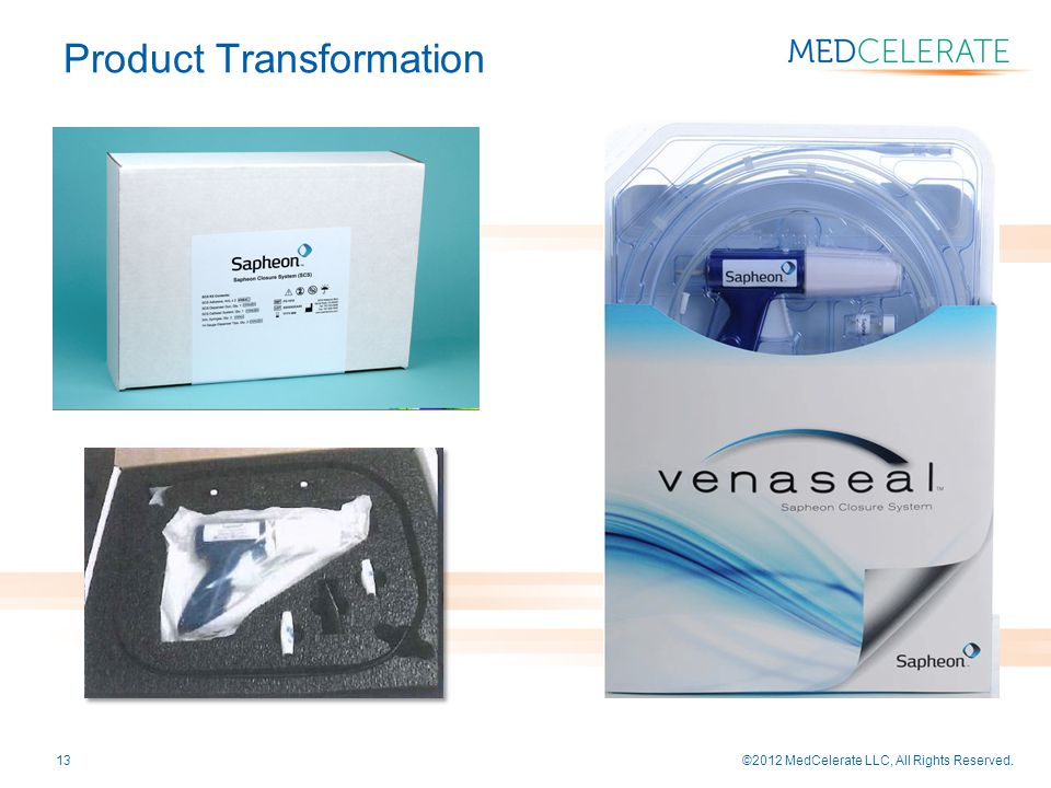 ©2012 MedCelerate LLC, All Rights Reserved. Product Transformation 13