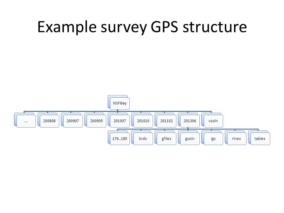 Example survey GPS structure NSFBay…200808200907200909201007201010201102201306176..185brdcgfilesgsolnigsrinextablesvsoln
