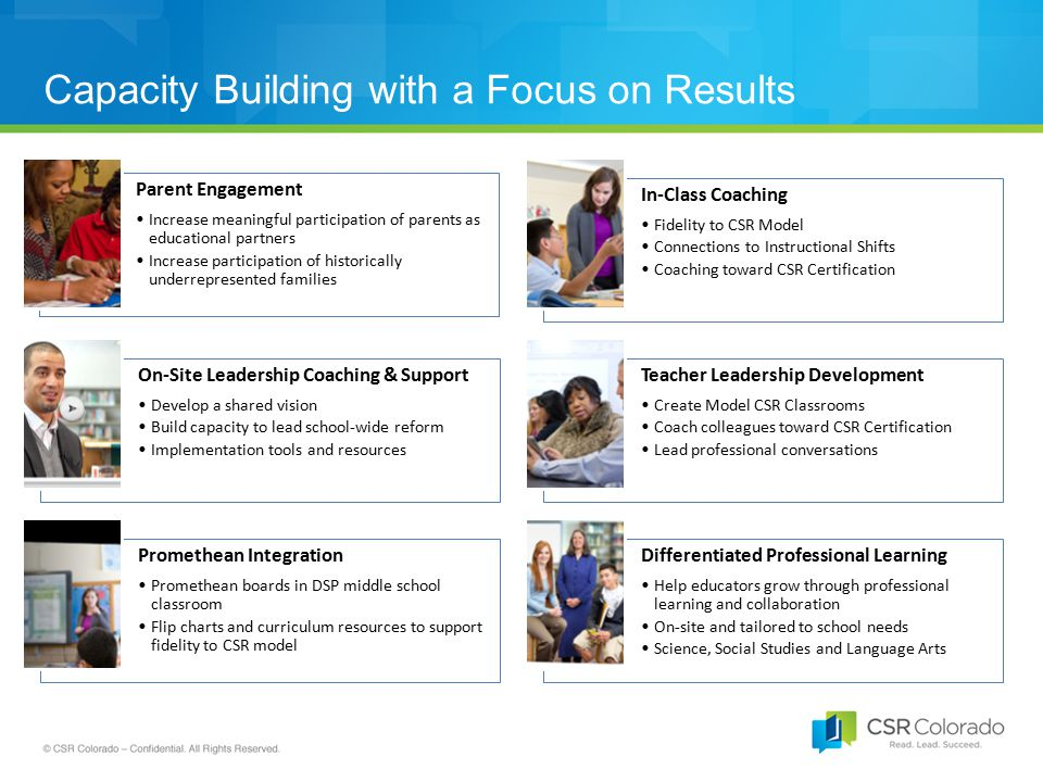 Capacity Building with a Focus on Results Parent Engagement Increase meaningful participation of parents as educational partners Increase participation of historically underrepresented families In-Class Coaching Fidelity to CSR Model Connections to Instructional Shifts Coaching toward CSR Certification On-Site Leadership Coaching & Support Develop a shared vision Build capacity to lead school-wide reform Implementation tools and resources Teacher Leadership Development Create Model CSR Classrooms Coach colleagues toward CSR Certification Lead professional conversations Promethean Integration Promethean boards in DSP middle school classroom Flip charts and curriculum resources to support fidelity to CSR model Differentiated Professional Learning Help educators grow through professional learning and collaboration On-site and tailored to school needs Science, Social Studies and Language Arts
