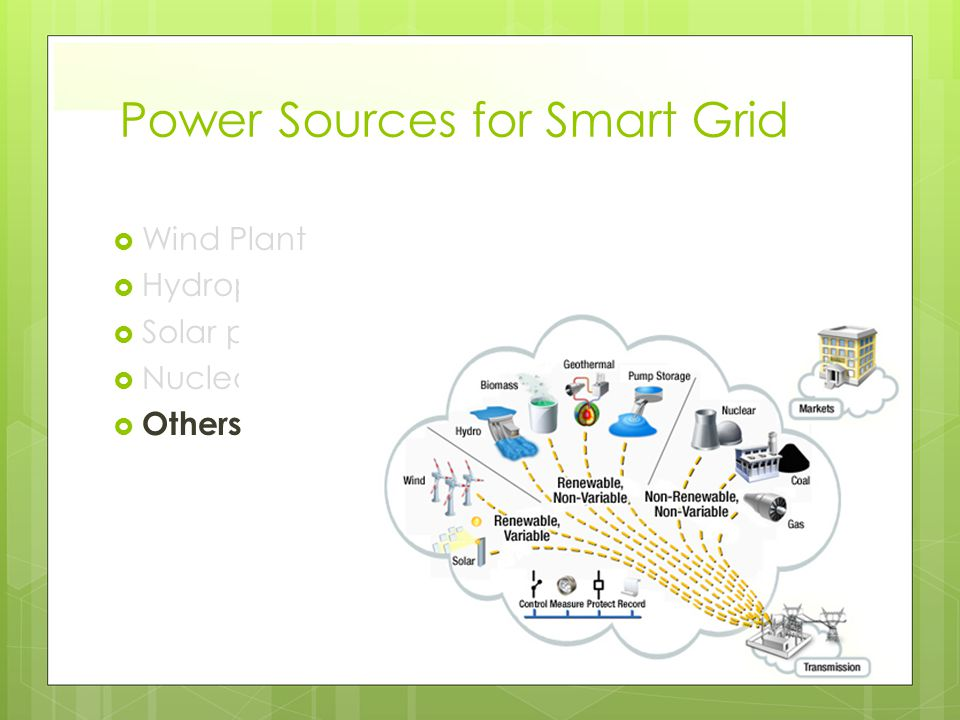 Power Sources for Smart Grid  Wind Plant  Hydropower Plant  Solar power  Nuclear power  Others