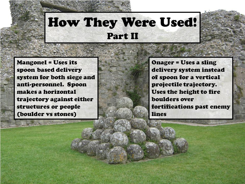 How They Were Used.