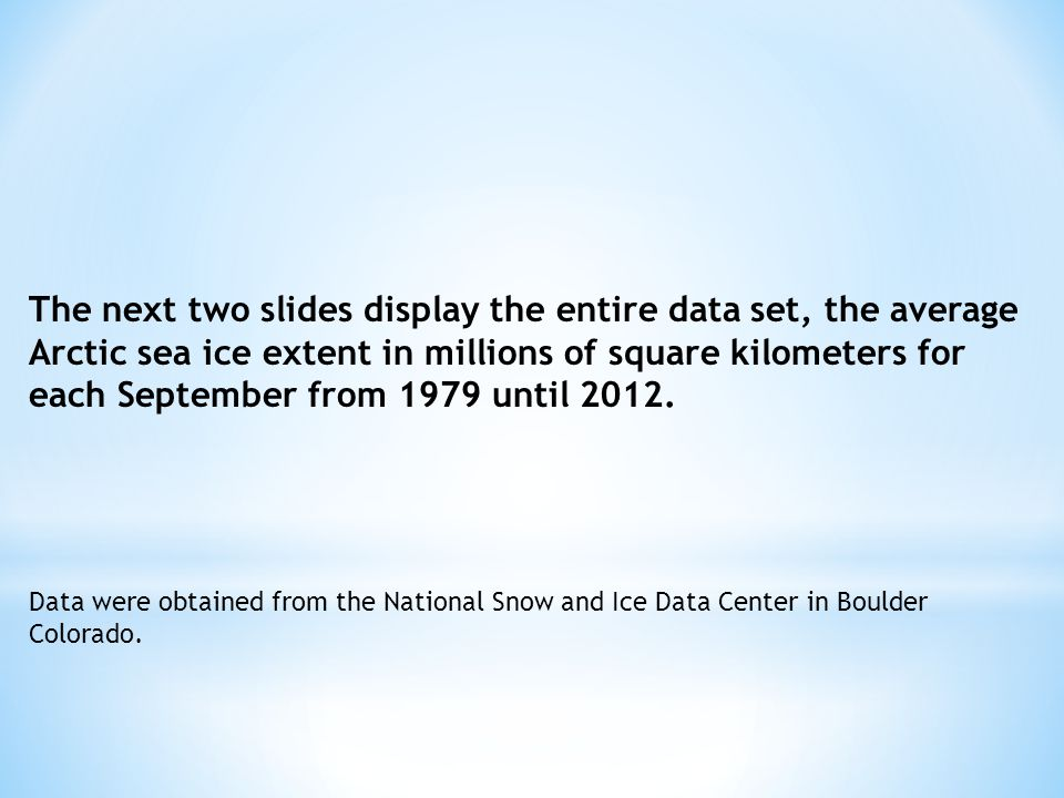 The next two slides display the entire data set, the average Arctic sea ice extent in millions of square kilometers for each September from 1979 until