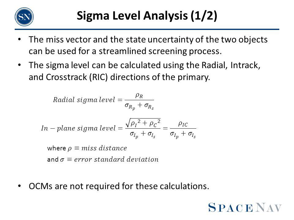 Sigma Level Analysis (1/2)