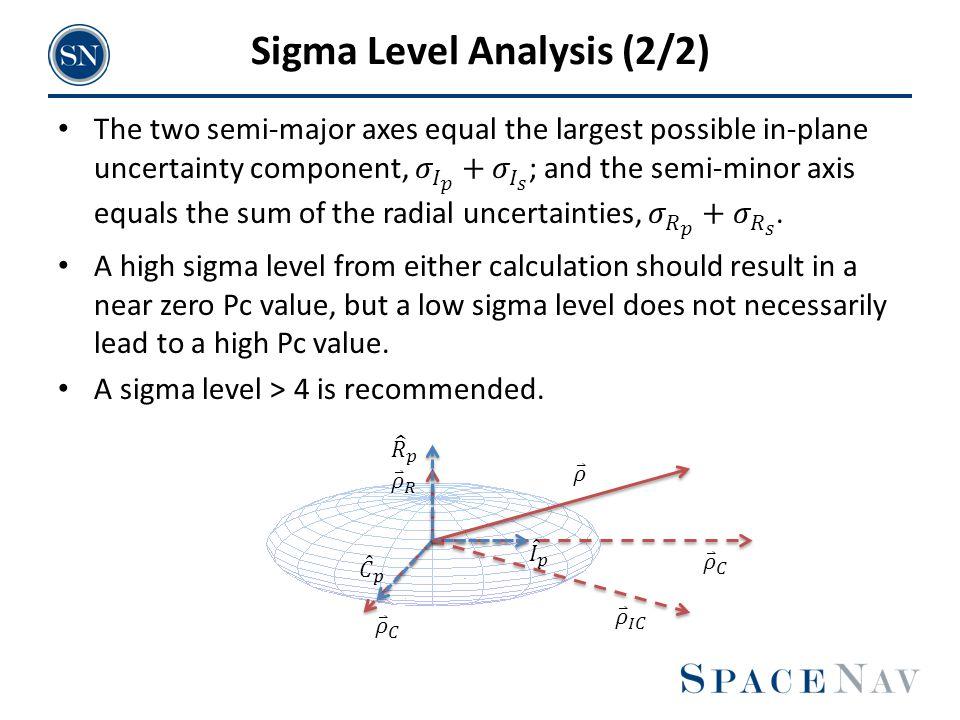 Sigma Level Analysis (2/2)