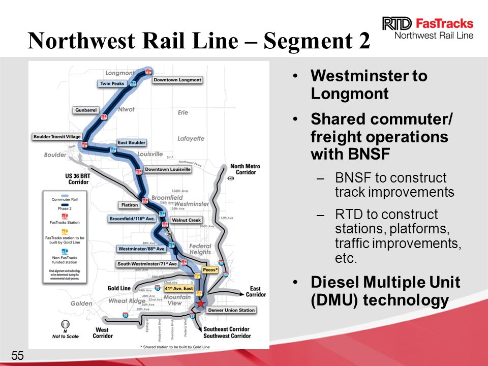 5 Northwest Rail Line – Segment 2 5 Westminster to Longmont Shared commuter/ freight operations with BNSF –BNSF to construct track improvements –RTD to construct stations, platforms, traffic improvements, etc.