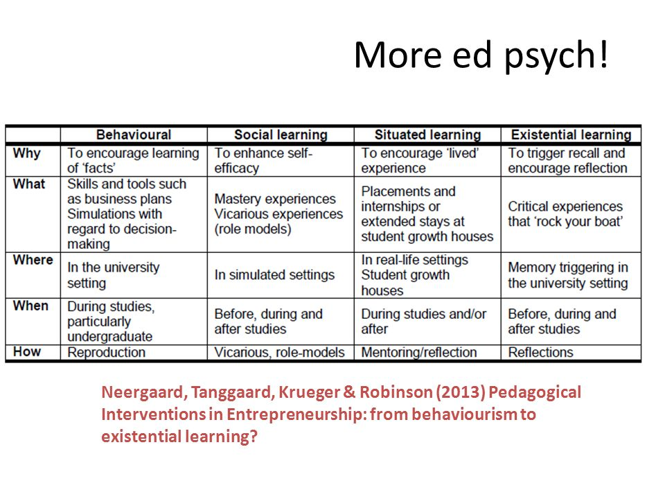 More ed psych.