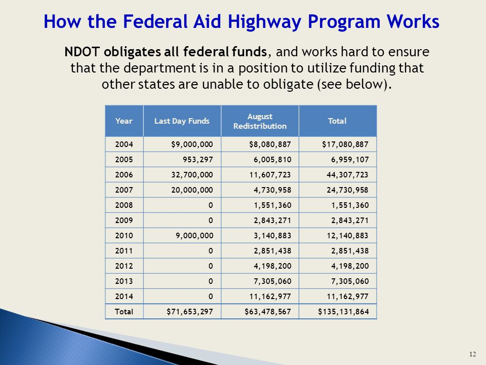 How the Federal Aid Highway Program Works NDOT obligates all federal funds, and works hard to ensure that the department is in a position to utilize funding that other states are unable to obligate (see below).