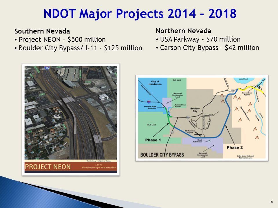 NDOT Major Projects 2014 - 2018 18 Southern Nevada Project NEON - $500 million Boulder City Bypass/ I-11 - $125 million Northern Nevada USA Parkway - $70 million Carson City Bypass - $42 million