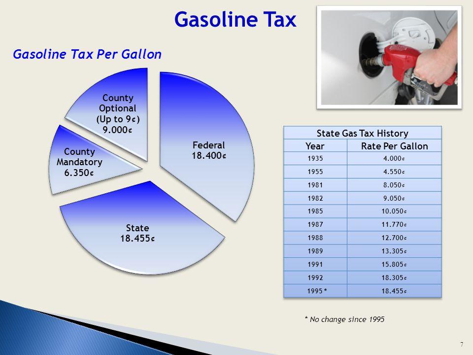 Gasoline Tax Gasoline Tax Per Gallon * No change since 1995 7