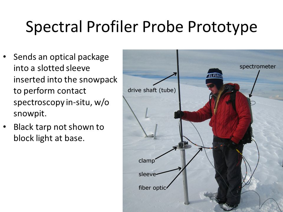 Spectral Profiler Probe Prototype Sends an optical package into a slotted sleeve inserted into the snowpack to perform contact spectroscopy in-situ, w/o snowpit.
