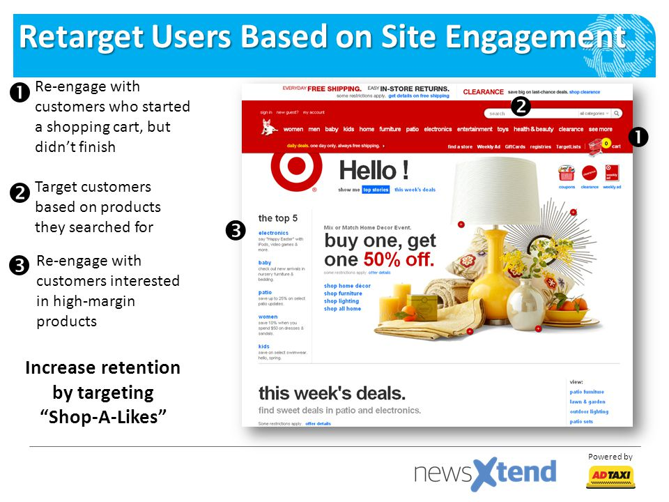 Powered by Retarget Users Based on Site Engagement Re-engage with customers who started a shopping cart, but didn't finish Target customers based on products they searched for Re-engage with customers interested in high-margin products Increase retention by targeting Shop-A-Likes      